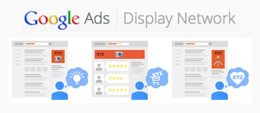 Google AdWords - Red de display