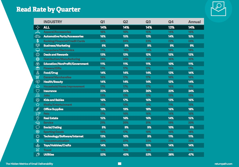 readRate-ReturnPath